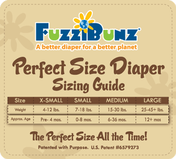 FuzziBunz Perfect Size Sizing Chart