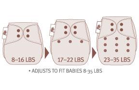 Flip One Size Diagram